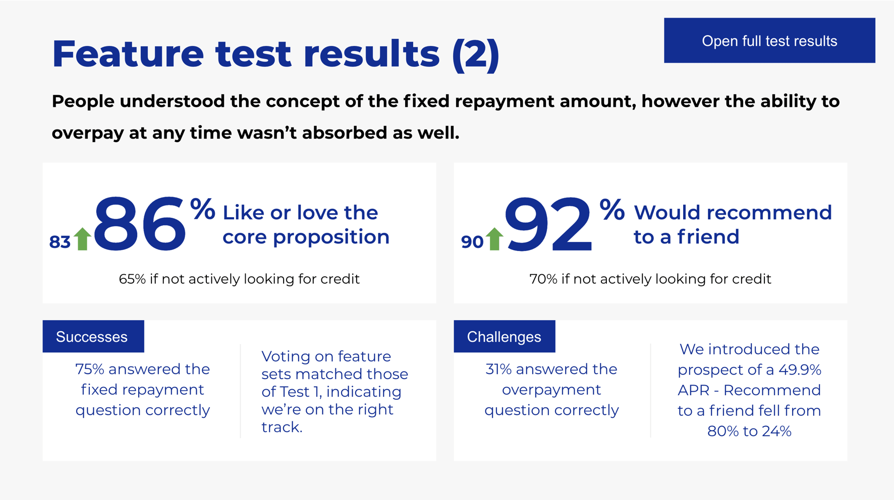 Test results 1