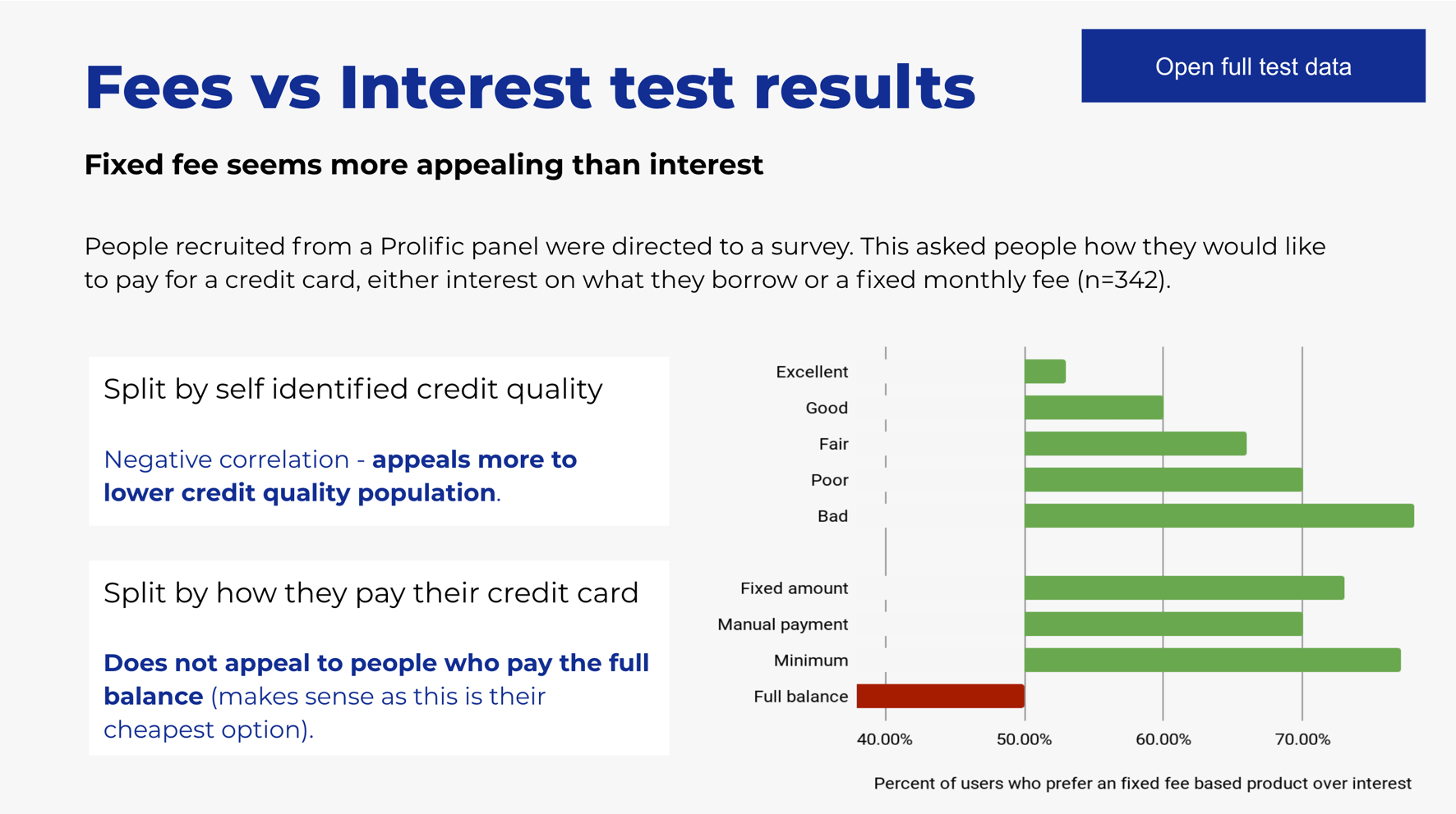 Test results 2